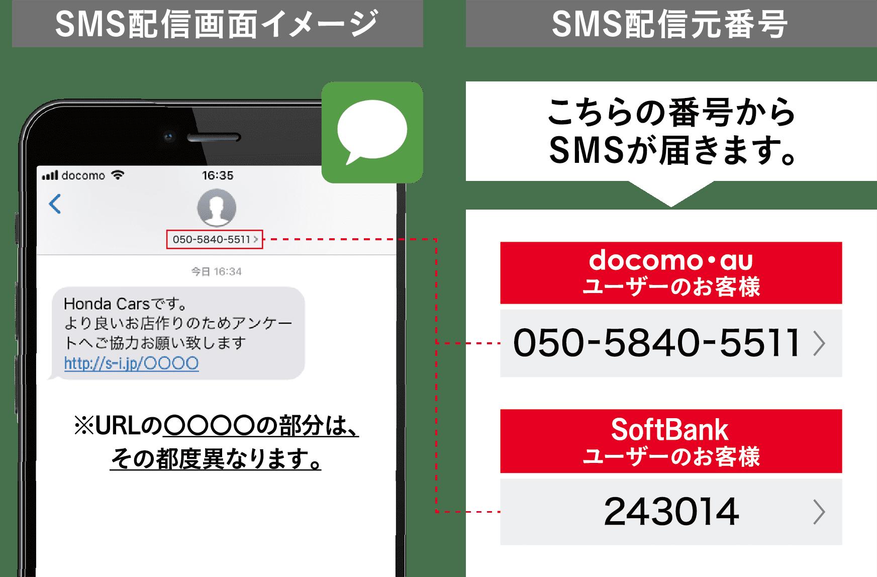 SMS配信画面イメージ