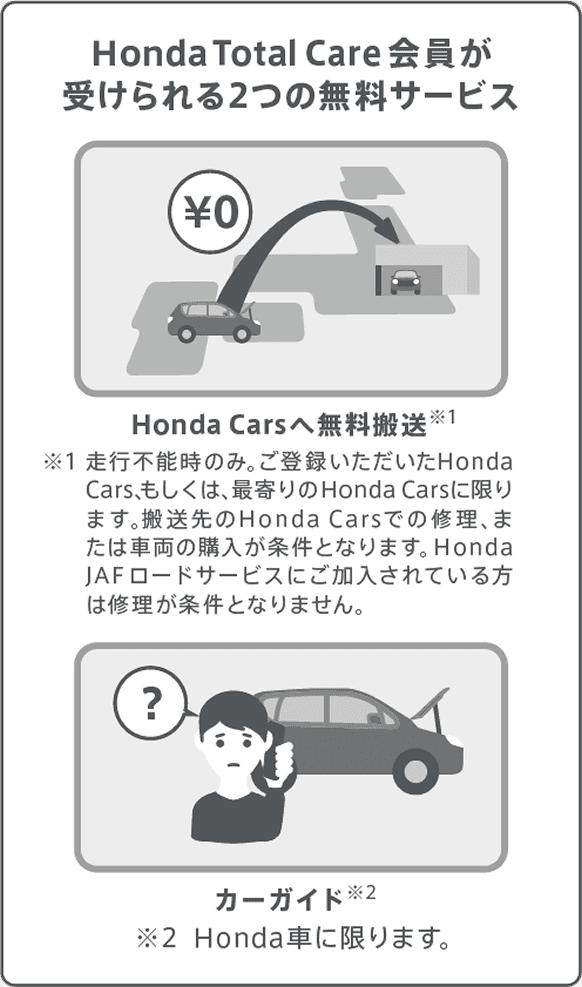 Honda Total Care会員が受けられる2つの無料サービス