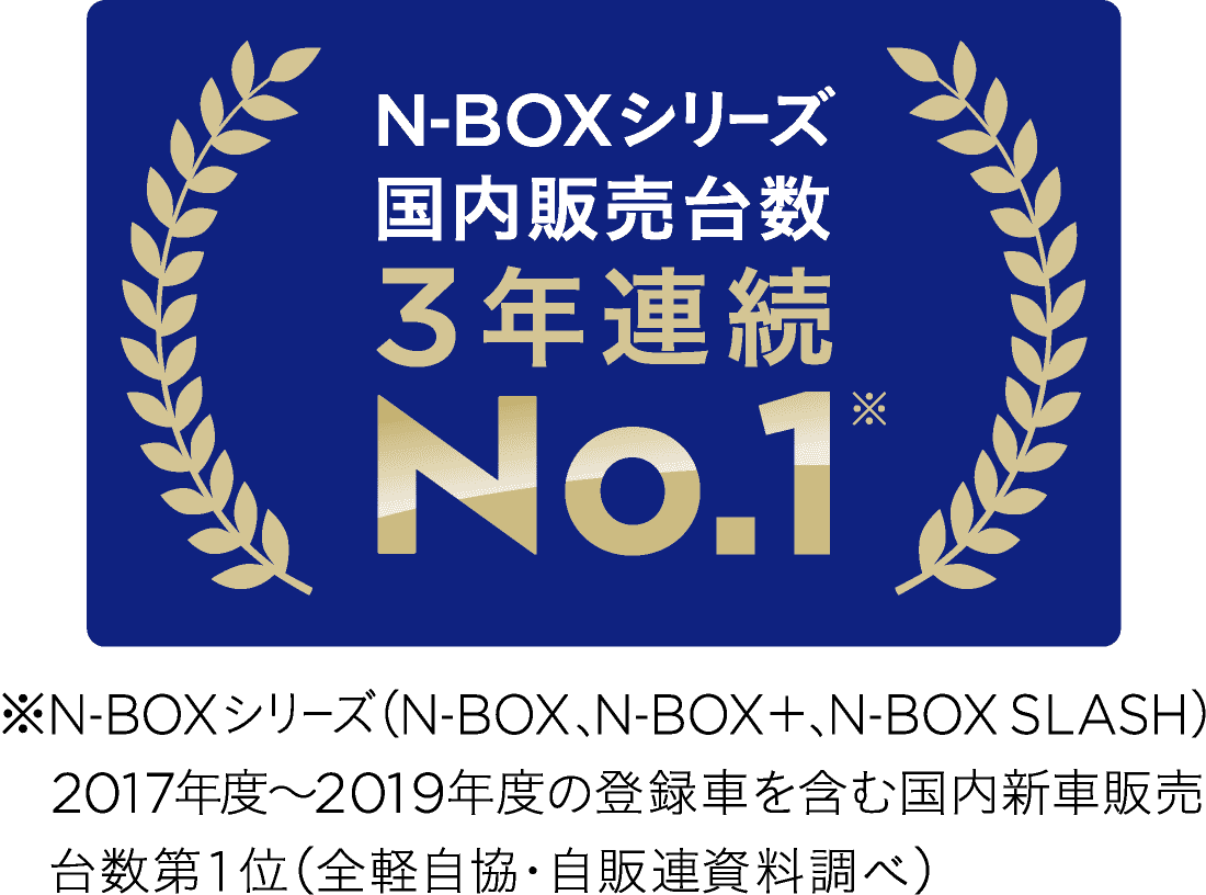 ※N-BOXシリーズ(N-BOX、N-BOX+、N-BOX SLASH)2017年度~2019年度の登録車を含む国内新車販売台数第1位(全軽自協・自販連資料調べ)