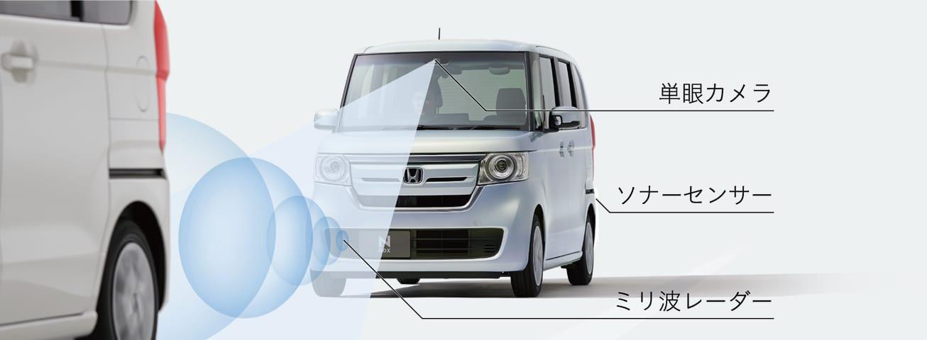安全運転支援システム「Honda SENSING」