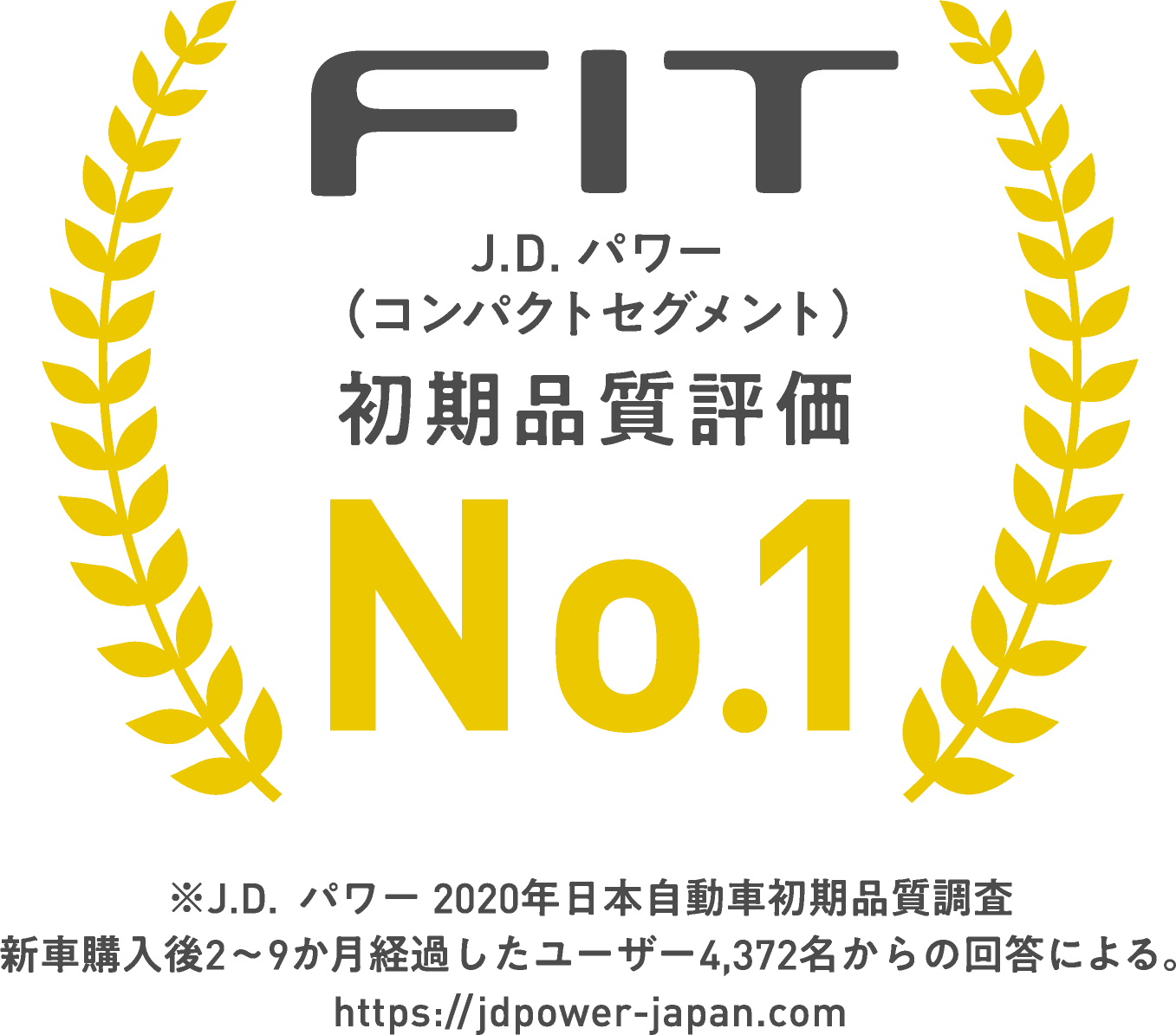 FIT J.D. パワー(コンパクトセグメント) 初期品質評価 No.1