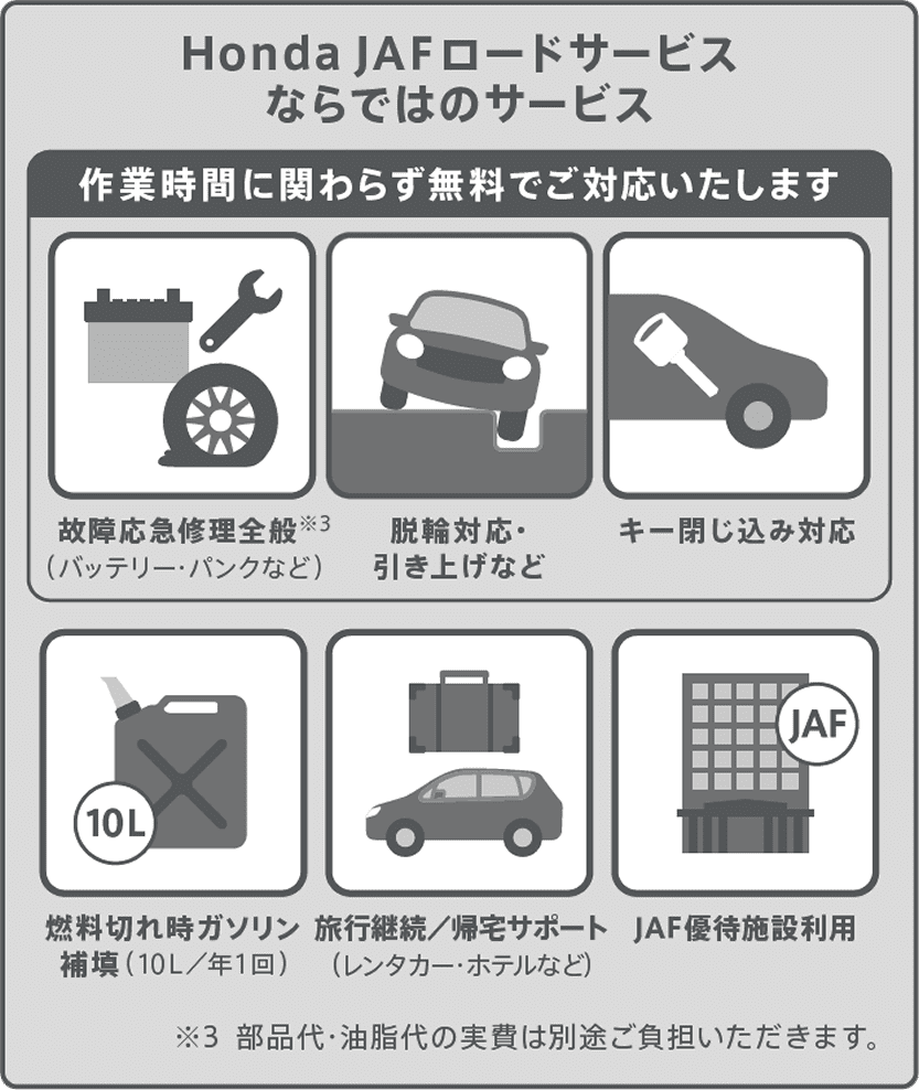 Honda JAFロードサービスならではのサービス