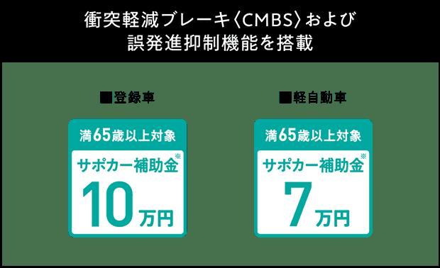 衝突軽減ブレーキ〈CMBS〉および誤発進抑制機能を搭載