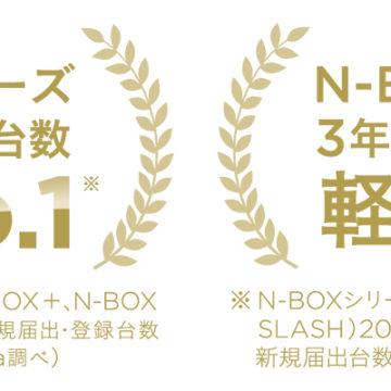 「N-BOX」シリーズが2017年暦年 新車販売台数 第1位を獲得